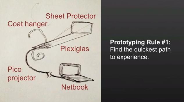 Protótipo Google Glass