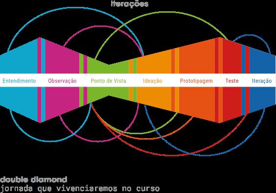 Metodologia e pratica no processo de alfabetização e letramento 8